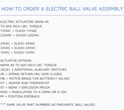 How To Order A Electric Ball Valve Assembly