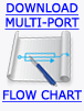 Multi-Port Flow Chart Download Icon
